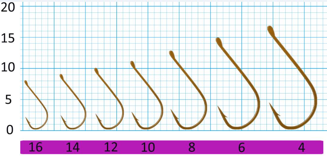 Крючок SWD SCORPION SODE №10BR W/R (10шт.)Одноподдевные<br>Бюджетный одинарный крючок с колечком. <br>Технологии производства: - для производства <br>крючков используется высококачественная <br>углеродистая легированная проволока; - <br>применяются новейшие технологии термообработки; <br>- стойкое антикоррозийное покрытие; - электрохимическая <br>заточка жала. Размер крючка - №10 Цвет - бронза <br>Количество в упаковке - 10шт.<br>