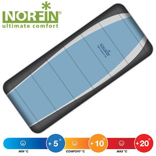 Мешок-Одеяло Спальный Norfin Light Comfort 200 Nfl LСпальники<br>Спальник-одеяло подходит для теплой погоды. <br>Отсутствие подголовника позволяет использовать <br>эту модель как одеяло. Сделан из водонепроницаемого <br>материала, есть петли для просушки и для <br>удобства открывания. Особенности: - форма <br>одеяло; - молния слева; - температура максимальная <br>( °C) +20°C; - температура комфортная +10°C; - температура <br>экстремальная +5°C; - длина 190 см; - ширина <br>80 см; - размер в сложенном виде 20x28 см.<br><br>Сезон: лето<br>Цвет: синий