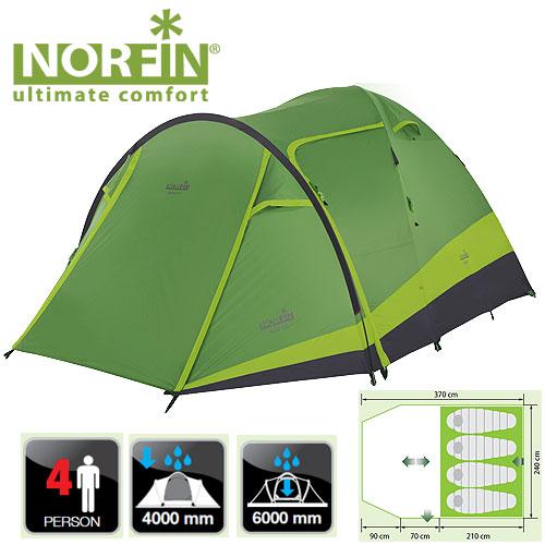 Палатка Кемпинговая 4-Х Местная Norfin Rudd 3+1 Палатки<br>Одна из наиболее удобных и популярных моделей. <br>Отлично подходит для семейной рыбалки. <br>Характеристики: - размер наружной палатки <br>(90+70+210)x240x170/145 см; - размер внутренней палатки <br>210x230x160 см; - размер в сложенном виде 21x21x65 <br>см; - материал внутренней палатки 190T breathable <br>polyester; - материал дна/ влагостойкость (мм <br>H2O) Polyester 210D Oxford PU/ 6000; - материал каркаса: <br>FG; - количество дуг(стоек)/диаметр (мм) 2/9,5, <br>1/8,5 мм; - материал колышек: сталь. Особенности: <br>- двухслойная палатка; - 3 входа; - увеличенный <br>тамбур; - вход в внутреннюю палатку продублирован <br>антимоскитной сеткой; - большое количество <br>карманов для мелочей; - вентиляционные окна; <br>- крючок для подвески фонаря; - веревки оттяжек <br>со светоотражающей нитью; - чехол-стяжка <br>для фиксации каждой сложенной веревки; <br>- петли для фиксации скатанного входа; - <br>площадь крепления нижних оттяжек усилена <br>дополнительной вставкой; - съемные веревки <br>для белья в тамбуре.<br><br>Сезон: лето<br>Цвет: зеленый
