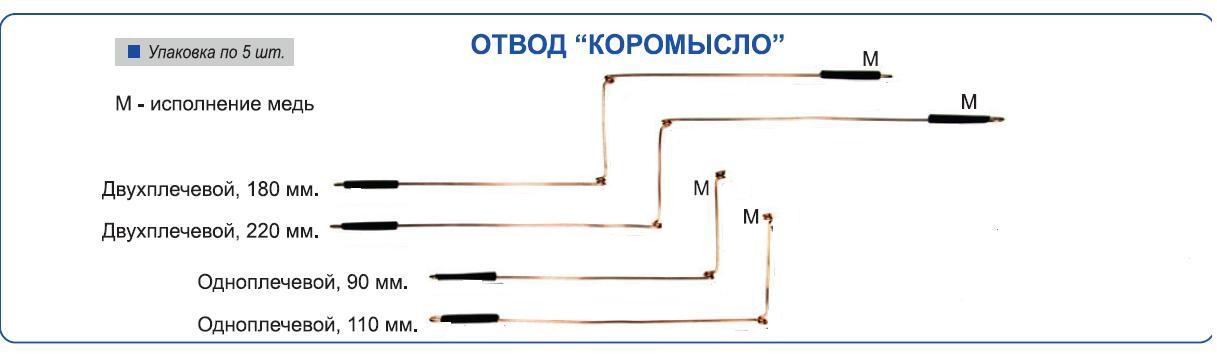 Отвод Коромысло двухплечевой 180мм омеднен. Коромысла, противозакручиватели<br>Используется для оснащения донных монтажей <br>и карповых оснасток, или для отвесной ловли.<br>