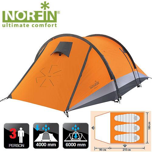 Палатка 3-Х Местная Norfin Glan 3 NsПалатки<br>Палатка 3-х мест. Norfin GLAN 3 NS карк.FG/наруж.разм(90+210)x180x105см/внутр.разм <br>210х180х100/вес3,9кг/тр.разм.57х15х15см Треккинговая <br>дуговая палатка с двумя входами и тамбуром. <br>Легкая, компактная, комфортная, надежная. <br>Яркий цвет делает палатку более заметной <br>в условиях плохой видимости. -двухслойная <br>палатка с двумя входами и тамбуром -входы <br>продублированны антимоскитной сеткой -кармашки <br>для мелочей -вентиляционные окна с ветровыми <br>клапанами обеспечивают хорошую вентиляцию <br>-крючок для подвески фонаря -все швы палатки <br>герметизированы при помощи термоусадочной <br>водонепроницаемой ленты -веревки оттяжек <br>со светоотражающей нитью -специальный чехол-стяжка <br>для фиксации каждой сложенной веревки-оттяжки <br>-петли для фиксации скатанного входа -площадь <br>крепления нижних оттяжек усилена дополнительной <br>вставкой Тип палатки: треккинговая Количество <br>мест: 3 Материал наружной палатки/влагостойкость: <br>RipStop Polyester 210T 70D PU/4000mm Материал внутренней <br>палатки: 190T Polyester дышащий Материал дна/ влагостойкость: <br>Polyest<br><br>Сезон: лето<br>Цвет: оранжевый
