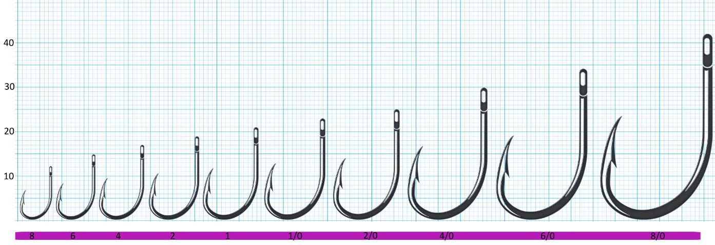 Крючок SWD SCORPION FAULTLESS OSHAUGHNESSY №1/0BLN W/R (5шт.)Одноподдевные<br>Бюджетный одинарный мощный крючок с колечком. <br>Технологии производства: - для производства <br>крючков используется высококачественная <br>углеродистая легированная проволока; - <br>применяются новейшие технологии термообработки; <br>- стойкое антикоррозийное покрытие; - электрохимическая <br>заточка жала. Размер крючка - №1/0 Цвет - черный <br>никель Количество в упаковке - 5шт.<br>