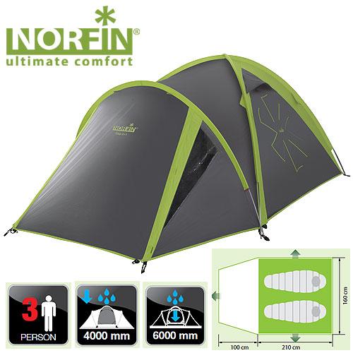 Палатка Алюминиевые Дуги 3-Х Местная Norfin Палатки<br>Трехместная палатка с 3мя входами, облегченным <br>алюминиевым каркасом. Большая площадь тамбура <br>позволяет укрывать рюкзаки и прочие вещи <br>от дождя, не занимая при этом полезную площадь. <br>Все швы палатки герметизированы. Особенности: <br>- два слоя; - с тремя входами; - алюминиевая <br>конструкция каркаса; - антимоскитная сетка <br>на входе; - карманы для складывания открытого <br>полога входной двери; - карманы для мелочей; <br>- прозрачные окна; - вентиляционные окна; <br>- крючок для подвески фонаря; - веревки оттяжек <br>со светоотражающей нитью - специальный <br>чехол-стяжка для фиксации каждой сложенной <br>веревки; - петли для фиксации скатанного <br>входа. Характеристики: - размер наружной <br>палатки (100+210)x160x110 см; - размер внутренней <br>палатки 210x160x100 см; - размер в сложенном виде <br>63x18x18 см; - материал внутренней палатки 190T <br>breathable polyester; - материал дна/ влагостойкость <br>(мм H2O) Polyester 210D Oxford PU/ 6000; - материал каркаса: <br>алюминий; - количество дуг(стоек)/диаметр <br>(мм) 3/8,5mm; - материал колышек: сталь.<br><br>Сезон: лето<br>Цвет: серый