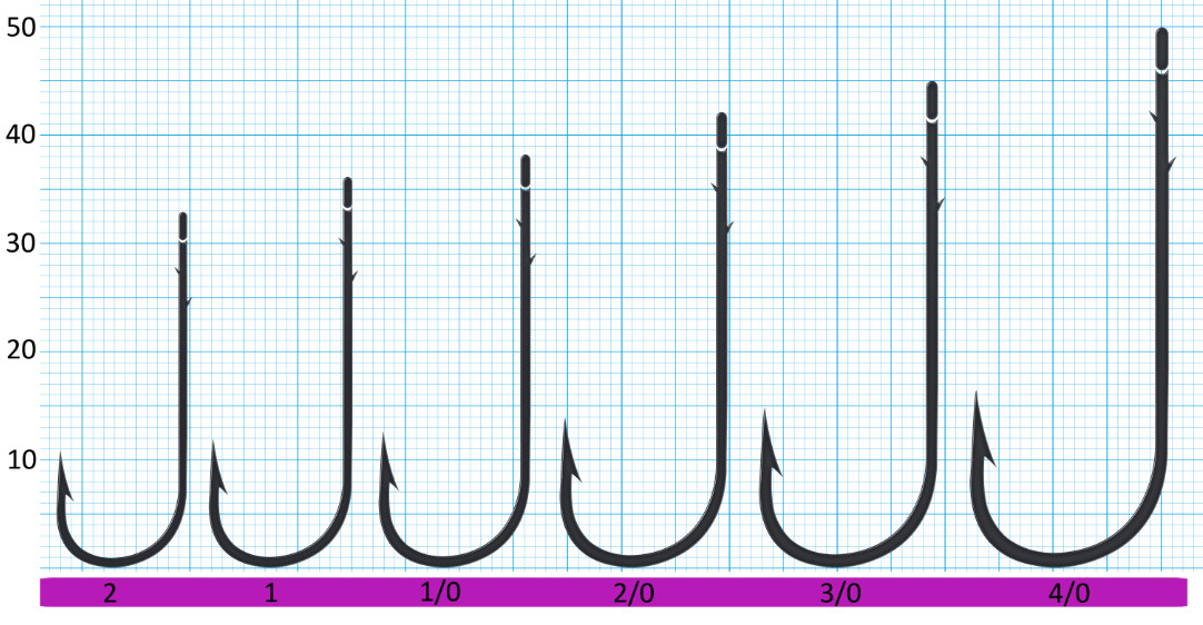 Крючок SWD SCORPION ABERDEEN WORM №3/0BLN W/R (5шт.)Одноподдевные<br>Бюджетный одинарный крючок с колечком. <br>Технологии производства: - для производства <br>крючков используется высококачественная <br>углеродистая легированная проволока; - <br>применяются новейшие технологии термообработки; <br>- стойкое антикоррозийное покрытие; - электрохимическая <br>заточка жала. Размер крючка - №3/0 Дополнительные <br>насечки на цевье Цвет - черный никель Количество <br>в упаковке - 5шт.<br>