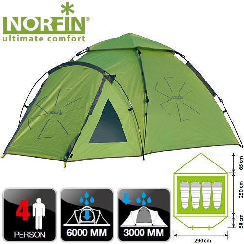 Палатка Автоматическая 4-Х Мест. Norfin Hake Палатки<br>Двухслойная 4-х местная палатка с полуавтоматическим <br>быстро сборным каркасом. Отлично подойдет <br>для отдыха на природе в большой компании. <br>Два тамбура на входах в палатку. Внутренняя <br>палатка и тент устанавливаются одновременно. <br>С установкой палатки может справиться один <br>человек. Все швы палатки герметизированы. <br>Особенности: - два входа в палатку; - антимоскитная <br>сетка при входе во внутреннюю палатку; - <br>большое количество карманов для мелочей; <br>- два тамбура; - прозрачные окна; - окно в <br>тамбуре с антимоскитной сеткой. Характеристики: <br>- размер наружной палатки (65+250+50)x290x120 см; <br>- размер внутренней палатки 235x270x110 см; - размер <br>в сложенном виде 77х20х20 см; - материал внутренней <br>палатки 190T breathable polyester + B3 mesh; - материал дна/ <br>влагостойкость (мм H2O) 150D Polyester Oxford PU/ 6000; <br>- материал каркаса FG; - количество дуг(стоек)/диаметр <br>(мм) -/7,9 и 8,5; - материал колышек: сталь.<br><br>Сезон: лето<br>Цвет: зеленый