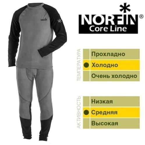 Термобелье Norfin Core Line 00 (XXL, 3037005-XXL)Комплекты термобелья<br>Термобелье Norfin CORE LINE 00 р.XS разм.XS/кофта, <br>штаны/мат.95%полиэст, 5% спандекс/цв.чёрн. <br>с серыми вставк./темп.холодно/акт.средняя <br>«Дышащее» термобелье, согласно послойной <br>концепции Norfin является термобельем базового <br>слоя для средней физической активности. <br>Белье очень эластичное, скроено таким образом, <br>чтобы не стеснять движений тела. ТЕРМОБЕЛЬЕ: <br>Эластичные манжеты на рукавах и штанах. <br>Эластичный пояс. Материал: 95% ПОЛИЭСТЕР, <br>5% СПАНДЕКС.<br><br>Пол: мужской<br>Размер: XXL<br>Сезон: зима<br>Цвет: серый