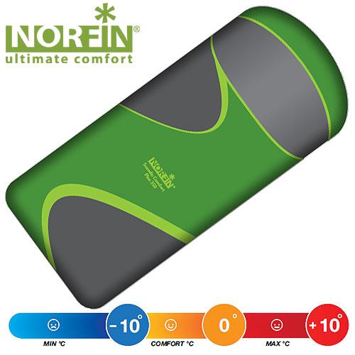 Мешок-Одеяло Спальный Norfin Scandic Comfort Plus 350 • Nf L