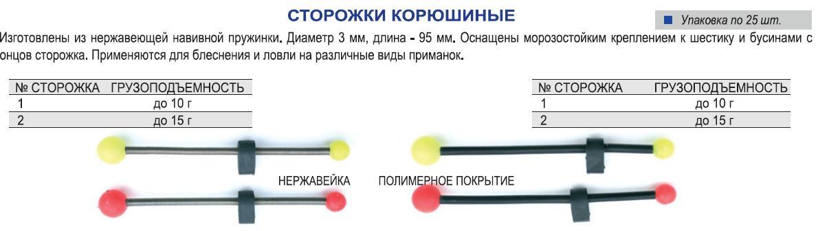 Сторожок Корюшиный №2 (полим.покр.) (25шт.) Сторожки<br>Изготовлены из нержавеющей стали навивной <br>пружинки. Диаметр 3мм, длина -95мм. Оснащены <br>морозостойким креплением к шестику и бусинами <br>с концов сторожка. Применяются для блеснения <br>и ловли на различные виды приманок.<br>
