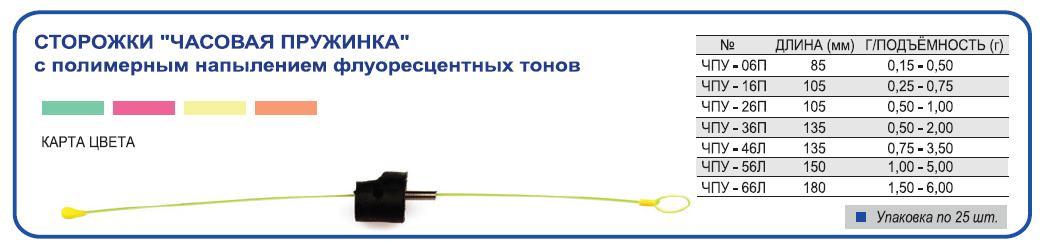 Сторожок Час.пруж. универс.Спорт-Лещ Сторожки<br>Сторожок серии Спорт-Лещь с уменьшенным <br>диаметром кольца (6мм). Основное свойство <br>- низкая парусность при ловле на ветру. Выпускаются <br>как без покрытия так и полимерным напылением <br>флуоресцентных тонов.<br>