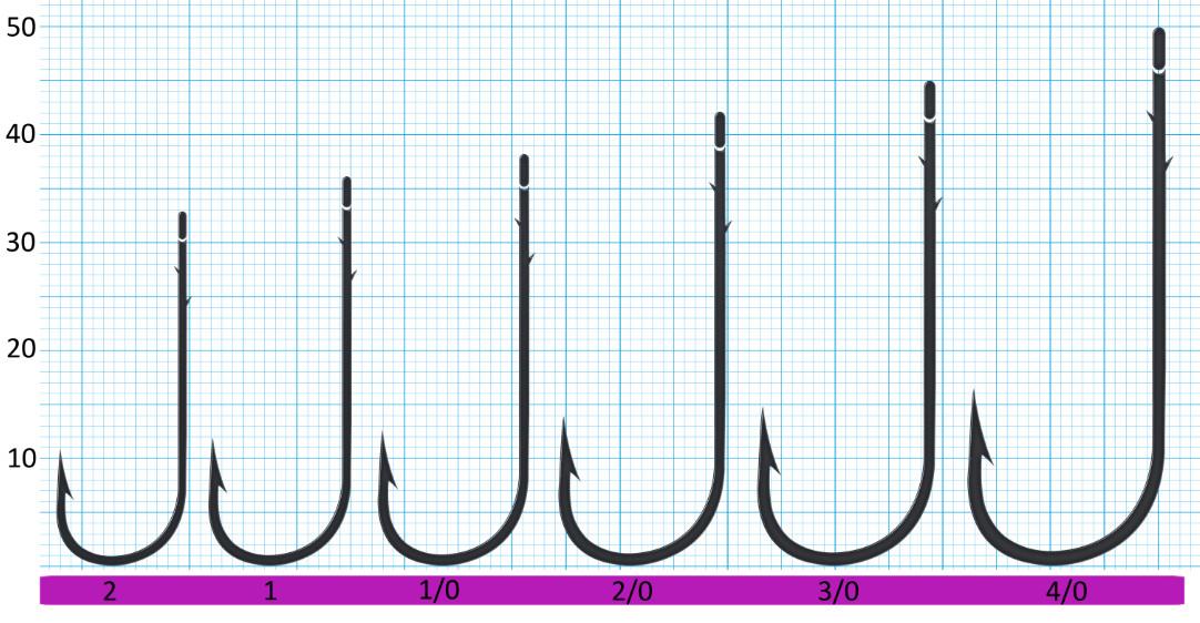 Крючок SWD SCORPION ABERDEEN WORM №1/0BLN W/R (5шт.)Одноподдевные<br>Бюджетный одинарный крючок с колечком. <br>Технологии производства: - для производства <br>крючков используется высококачественная <br>углеродистая легированная проволока; - <br>применяются новейшие технологии термообработки; <br>- стойкое антикоррозийное покрытие; - электрохимическая <br>заточка жала. Размер крючка - №1/0 Дополнительные <br>насечки на цевье Цвет - черный никель Количество <br>в упаковке - 5шт.<br>