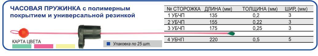 Сторожок Балансирный №1 УБЧП желт. (25шт.) Сторожки<br>Сторожки предназначены для отвестного <br>блеснения с использованием блесен, балансиров. <br>Изготовлены из часовой пружины высокого <br>качества различной толщины и жесткости <br>с полимерным покрытием флуоресцентных <br>тонов (зел., мал., желт., оранж.) Популярность <br>данных сторожков обусловлена целым рядом <br>достоинств: -отсутствие обратной деформации <br>-нержавеющая часовая пружина высокого качества <br>-через увеличенное металлическое колечко <br>свободно проходят мелкие и средние мормышки <br>-морозоустойчивое крепление с пружинным <br>амортизатором -удобная регулировка грузоподъемности <br>во время рыбной ловли<br>