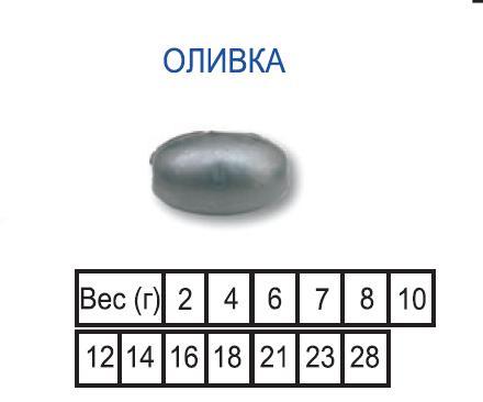 Груз скользящий Оливка 16гр. (20шт.) (Пирс)Грузила<br>Грузило – один из элементов оснастки, который <br>используется как в поплавочной, так и в <br>донной снасти. Плоские скользящие грузила <br>чаще всего применяют для ловли карпа в водоемах <br>с твердым дном. Мелкие скользящие грузила <br>в форме оливки и шара можно применять в <br>поплавочной оснастке. Чаще всего их применяют <br>любители ловли на течении. Сигнализатором <br>поклевки рыбы будет служить поплавок. Скользящие <br>грузила большого веса используют в основном <br>для ловли крупной рыбы со дна. Небольшие <br>скользящие грузы шаровидной формы применяют <br>для придания баланса поплавочной оснастки <br>для дальнего заброса. Стопорят скользящий <br>груз обычным стоппером или нитяным узлом <br>на основной леске. Вес: 16гр<br>