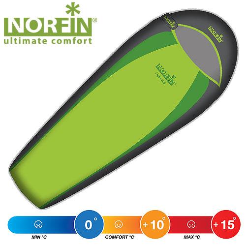 Мешок-Кокон Спальный Norfin Light 200 Nf R NF-30102