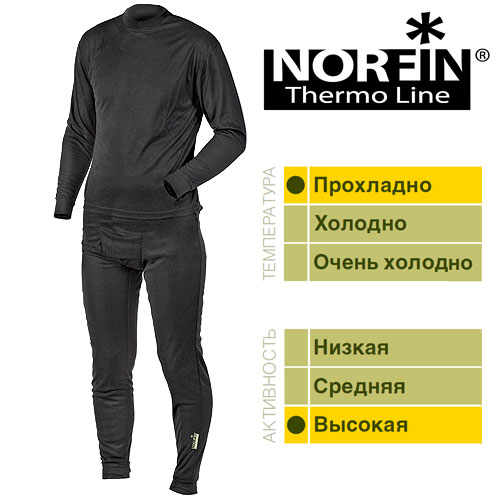 Термобелье Norfin Thermo Line B