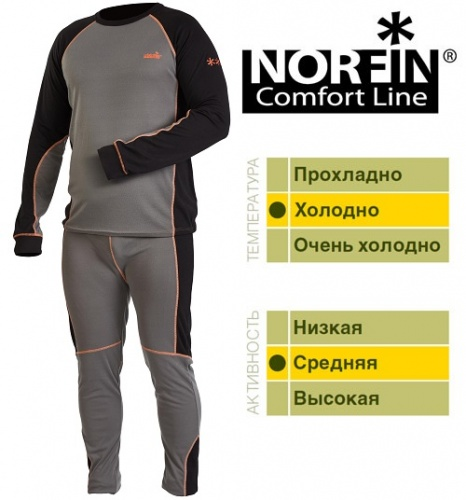 Термобелье Norfin Comfort Line B (XXL, 3019005-XXL)Комплекты термобелья<br>Термобелье Norfin COMFORT LINE B 01 р.S разм.S/кофта, <br>штаны/мат.95%полиэст, 5% спандекс/цв.чёрн. <br>с серыми вставк./темп.холодно/акт.средняя <br>«Дышащее» термобелье, согласно послойной <br>концепции Norfin является термобельем базового <br>слоя для средней физической активности. <br>Белье скроено таким образом, чтобы не стеснять <br>движений тела – оно имеет максимальную <br>эластичность в необходимых зонах. Еще одно <br>положительное достоинство – дополнительные <br>внутренние вставки из микрофлиса в области <br>поясницы и седалища. Вставки служат не только <br>дополнительной защитой от холода, но и создают <br>дополнительный комфорт. ТЕРМОБЕЛЬЕ: Микрофлисовые <br>вставки на пояснице и седалище. Эластичные <br>манжеты на рукавах и штанах. Эластичный <br>пояс. Материал: 95% ПОЛИЭСТЕР, 5% СПАНДЕКС.<br><br>Пол: мужской<br>Размер: XXL<br>Сезон: зима<br>Цвет: серый