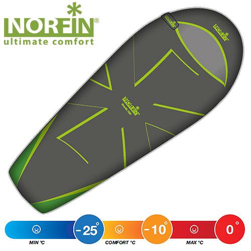 Мешок-Кокон Спальный Norfin Nordic 500 Nf RСпальники<br>Хорошо подойдет любителям зимнего туризма. <br>Эта модель предназначена для использования <br>в самых низких температурах. Большое количество <br>качественного утеплителя и свободный крой <br>спальника позволят ощущать себя комфортно <br>в холодную погоду. Особенности: - форма кокон; <br>- молния справа; - температура максимальная <br>0°C; - температура комфортная -10°C; - температура <br>экстремальная -25°C; - длина 230 см; - ширина <br>85-55 см; - размер в сложенном виде 26x46 см; - <br>материал внутренний Nylon 210 T.<br><br>Сезон: зима<br>Цвет: серый