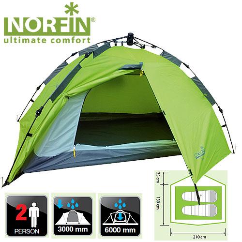 Палатка Автоматическая 2-Х Местная Norfin Палатки<br>Двуслойная дуговая палатка с полуавтоматическим <br>сборным каркасом. Внутренняя палатка и <br>тент устанавливаются одновременно. Палатка <br>без проблем может быть установлена одним <br>человеком. Очень компактная и легкая. Все <br>швы герметизированы. Особенности: - один <br>вход, - продублирован антимоскитной сеткой; <br>- большое количество карманов для мелочей. <br>Характеристики: - размер наружной палатки <br>(130+35)x210x105 см; - размер внутренней палатки <br>200x120x93 см; - размер в сложенном виде 6x15x15 см; <br>- материал внутренней палатки 190T breathable polyester; <br>- материал дна/ влагостойкость (мм H2O) 150D <br>Polyester Oxford PU/ 6000; - материал каркаса FG; - количество <br>дуг(стоек)/диаметр (мм) 8,5mm; - колышки материал <br>сталь.<br><br>Сезон: лето<br>Цвет: зеленый