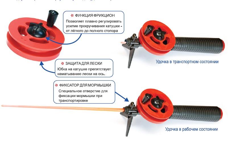Удочка зимняя МОС-1 (Пирс)Удочки зимние<br>Удочка изготовлена из морозоустойчивого <br>АБС пластика, комплектуется дополнительной <br>катушкой, ножками, сторожком и увеличенным <br>шестиком для блеснения. Телескопический <br>шестик, складывающийся в ручку удочки, уменьшает <br>длину удочки в транспортном состоянии до <br>190мм. Фрикцион позволяет плавно регулировать <br>усилие прокручивания катушки - от легкого <br>до полного стопора. Специальное отверстие <br>для фиксации мормышки или блесны при транспортировке <br>предотвращает запутывание лески. Удочка <br>укомплектована двумя хлыстиками различной <br>жесткости, что позволяет использовать ее <br>для ловли как на мормышку, так и на блесну. <br>Оригинальная конструкция ножек позволяет <br>устанавливать удочку под любым углом.<br>