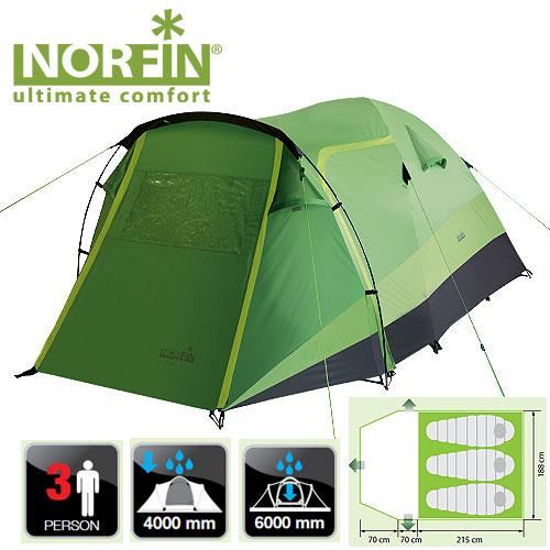 Палатка 3-Х Местная Norfin Bream 3 NfПалатки<br>Палатка купольного типа с большим багажом. <br>Есть вместительный тамбур, три входа в палатку, <br>просторная спальня. Эта модель идеальна <br>подойдет для путешественников. Все швы <br>палатки герметизированы. Особенности: - <br>двухслойный материал; - три входа; - увеличенный <br>тамбур; - вход в палатку продублирован антимоскитной <br>сеткой; - большое количество карманов для <br>мелочей; - прозрачное окно; - вентиляционные <br>окна; - крючок для подвески фонаря; - веревки <br>оттяжек со светоотражающей нитью; - специальный <br>чехол-стяжка для фиксации каждой сложенной <br>веревки; - петли для фиксации скатанного <br>входа; - площадь крепления нижних оттяжек <br>усилена дополнительной вставкой. Характеристики: <br>- размер наружной палатки (70+70+215)x188x135/120 см; <br>- размер внутренней палатки 215x180x125 см; - размер <br>в сложенном виде 65x19x19 см; - материал внутренней <br>палатки 190T breathable polyester; - материал дна/ влагостойкость <br>(мм H2O) Polyester 210D Oxford PU/ 6000; - материал каркаса <br>FG; - количество дуг(стоек)/диаметр (мм) 3/8,5mm; <br>- материал колышек: сталь.<br><br>Сезон: лето<br>Цвет: зеленый