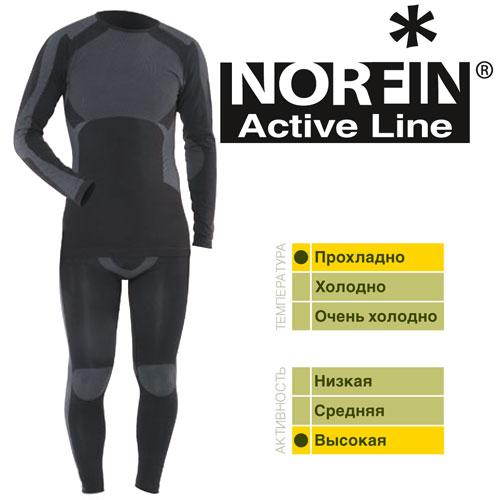 Термобелье Norfin Active Line B (XXL, 3026005-XXL)Комплекты термобелья<br>Термобелье Norfin ACTIVE LINE B - футболка с длинным <br>рукавом + кальсоны/мат.65% SKINLIFE, 27% POLYAMID, 8% <br>SPANDEX./цв.чер./темп.прохладно/акт.высокая <br>Нижнее тонкое раздельное термобелье, предназначено <br>для высокой физической активности. Согласно <br>послойной концепции Norfin является термобельем <br>базового слоя, Белье имеет многозональный <br>крой из мягкого, приятного в носке, гипоаллергенного <br>материала Meryl Skinlife. Инновационная конструкция <br>в соединении материала, с технологией плоских <br>швов, обеспечивает эластичность, идеальное <br>прилегание к телу и предохраняет кожу от <br>натирания. Также материал Meryl Skinlife, благодаря <br>ионам серебра, поддерживает естественный <br>бактериальный баланс кожи, обеспечивая <br>продолжительную свежесть и уменьшая появление <br>нежелательных запахов. Гиппоалергенный <br>материал с ионами серебра. Многозональный <br>крой. Бесшовная технология. Эластичный <br>пояс. Эластичные манжеты. Материал: 65%-SKINLIFE, <br>27% POLYAMID, 8% SPANDEX.<br><br>Пол: мужской<br>Размер: XXL<br>Сезон: демисезонный<br>Цвет: черный