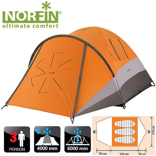 Палатка 3-Х Местная Norfin Dellen 3 NsПалатки<br>Палатка 3-х мест. Norfin DELLEN 3 NS карк.FG/наруж.разм(90+210+40)х210х140[118]см/внутр.разм <br>210х200х110/вес5кг/тр.разм.58х17х17см Универсальная <br>двухслойная палатка с двумя входами и тамбурами. <br>Сквозная вентиляция спасает в жаркий день. <br>Наличие третьей дуги над входом образует <br>крышу, которая препятствует попаданию дождя <br>внутрь даже при открытой двери тамбура. <br>-два входа и два тамбура -входы во внутреннюю <br>палатку продублированны антимоскитной <br>сеткой -кармашки для мелочей -крючок для <br>подвески фонаря -все швы палатки герметизированы <br>при помощи термоусадочной водонепроницаемой <br>ленты -веревки оттяжек со светоотражающей <br>нитью -специальный чехол-стяжка для фиксации <br>каждой сложенной веревки-оттяжки -петли <br>для фиксации скатанного входа -площадь <br>крепления нижних оттяжек усилена дополнительной <br>вставкой Тип палатки: треккинговая Количество <br>мест: 3 Материал наружной палатки/влагостойкость: <br>RipStop Polyester 210T 70D PU/4000mm Материал внутренней <br>палатки: 190T Polyester дышащий Материал дна/ влагостойкость: <br>Polyester 210<br><br>Сезон: лето<br>Цвет: оранжевый
