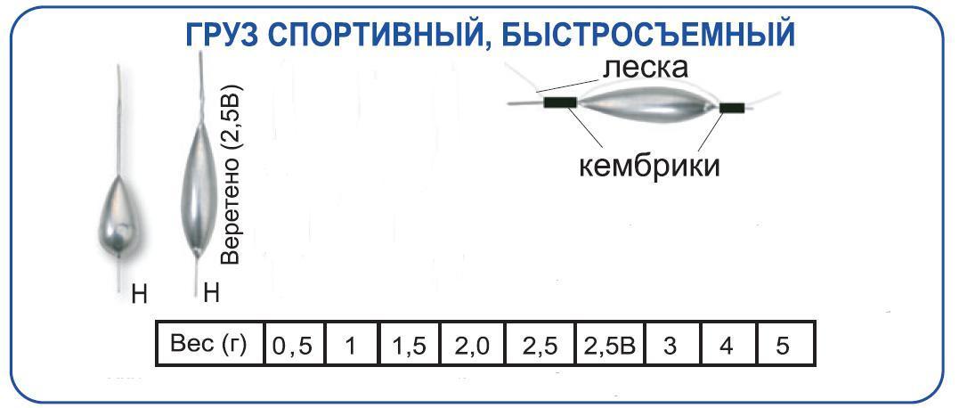 Груз спортивный быстросъемн. не окраш.,с Грузила<br>Грузило – один из элементов оснастки, который <br>используется как в поплавочной, так и в <br>донной снасти. поставляется без кембриков. <br>Конструкция груза позволяет производить <br>его быструю замену в процессе лова. Вес: <br>2гр<br>