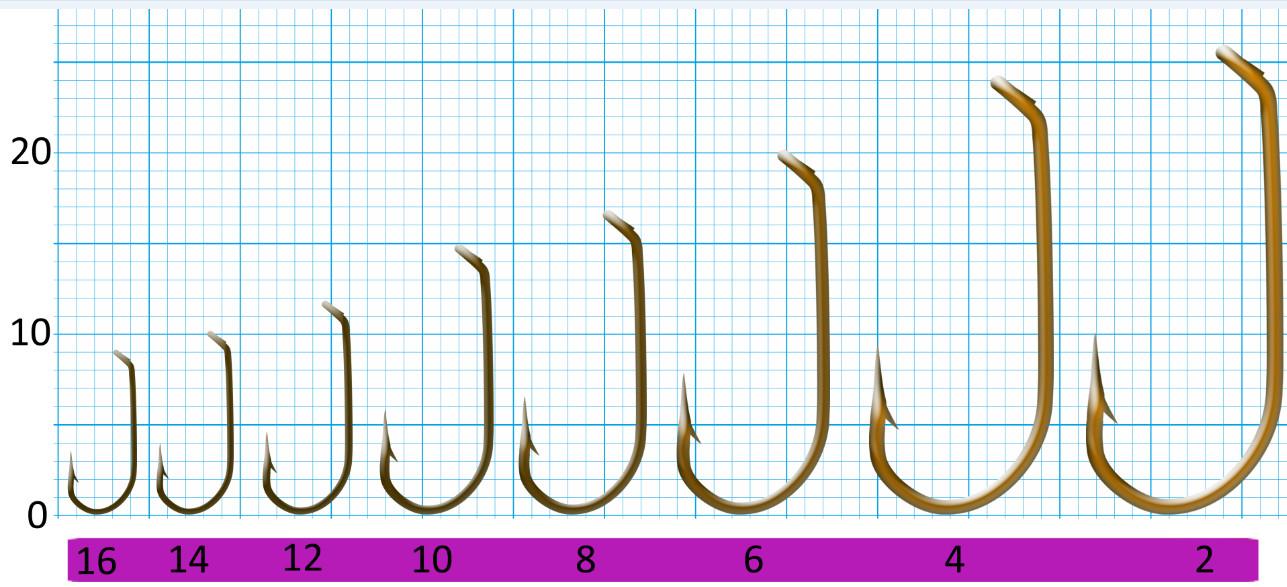 Крючок SWD SCORPION FRENCH HOOK №4BR W/R (10шт.)Одноподдевные<br>Бюджетный одинарный мушиный крючок с колечком. <br>Технологии производства: - для производства <br>крючков используется высококачественная <br>углеродистая легированная проволока; - <br>применяются новейшие технологии термообработки; <br>- стойкое антикоррозийное покрытие; - электрохимическая <br>заточка жала. Размер крючка - №4 Кованный <br>поддев Отгиб жала - влево Цвет - бронза <br>Количество в упаковке - 10шт.<br>