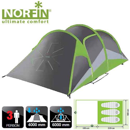 """Палатка Алюминиевые Дуги 3-Х Местная Norfin Палатки<br>3-х местная палатка тунельного типа """"полубочка"""" <br>обеспечивает максимально эффективное использование <br>внутреннего пространства. Вместительный <br>тамбур позволит разместить большое количество <br>багажа. Все швы палатки герметизированы. <br>Особенности: - двухслойная палатка с двумя <br>входами; - алюминиевая конструкция каркаса; <br>- увеличенный тамбур; - антимоскитная сетка <br>на входе; - большое количество карманов; <br>- вентиляционные окна; - крючок для подвески <br>фонаря; - веревки оттяжек со светоотражающей <br>нитью; - специальный чехол-стяжка для фиксации <br>каждой сложенной веревки; - петли для фиксации <br>скатанного входа. Характеристики: - размер <br>наружной палатки (180+220)x180x125 см; - размер внутренней <br>палатки 210x180x120 см; - размер в сложенном виде <br>56x19x19 см - материал внутренней палатки 190T <br>breathable polyester; - материал дна/ влагостойкость <br>(мм H2O) Polyester 210D Oxford PU/ 6000; - материал каркаса: <br>алюминий; - количество дуг(стоек)/диаметр <br>(мм) 3/8,5mm; - материал колышек: сталь.<br><br>Сезон: лето<br>Цвет: серый"""