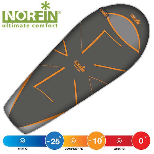 Мешок-Кокон Спальный Norfin Nordic 500 Ns LСпальники<br>Хорошо подойдет любителям зимнего туризма. <br>Эта модель предназначена для использования <br>в самых низких температурах. Большое количество <br>качественного утеплителя и свободный крой <br>спальника позволят ощущать себя комфортно <br>в холодную погоду. Особенности: - форма кокон; <br>- молния слева; - температура максимальная <br>0°C; - температура комфортная -10°C; - температура <br>экстремальная -25°C; - длина 230 см; - ширина <br>85-55 см; - размер в сложенном виде 26x46 см; - <br>материал внутренний Nylon 210 T.<br><br>Сезон: зима<br>Цвет: серый