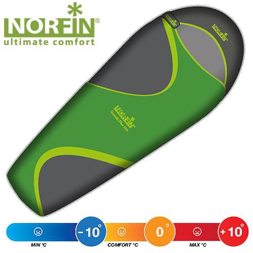 Мешок-Кокон Спальный Norfin Scandic Plus 350 Nf RСпальники<br>Универсальный спальный мешок рассчитан <br>на три сезона использования. Имеет увеличенную <br>длину и ширину, позволяет надеть на себя <br>дополнительное белье в случае резкого падения <br>температуры. Особенности: - форма: кокон; <br>- молния справа; - температура максимальная <br>+10°C; - температура комфортная 0°C; - температура <br>экстремальная -10°C; - длина 230 см; - ширина <br>90-65 см; - размер в сложенном виде 26x39 см; - <br>материал внутренний Polyester 190T.<br><br>Сезон: демисезонный<br>Цвет: зеленый