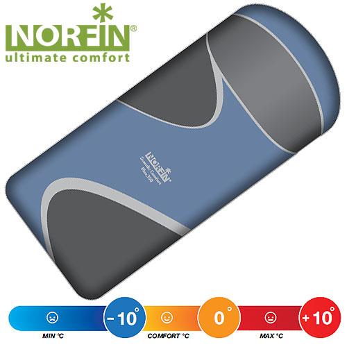 Мешок-Одеяло Спальный Norfin Scandic Comfort Plus 350 • Nfl L