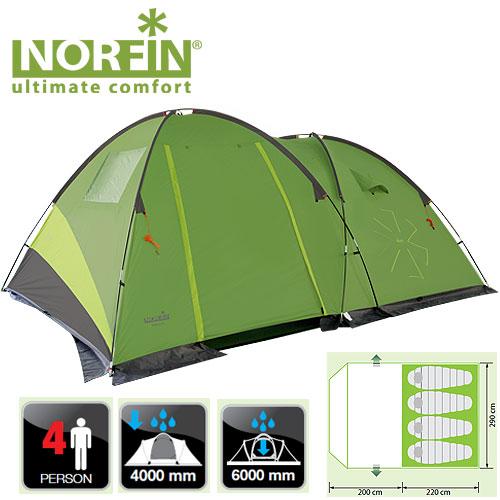 Палатка Кемпинговая 4-Х Местная Norfin Pollan Палатки<br>Палатка, рассчитанная на 4 человек, подойдет <br>для семейного отдыха на природе. Все швы <br>палатки герметизированы с помощью водонепроницаемой <br>ленты. Особенности: - двухслойный материал; <br>- два входа; - увеличенный размер тамбура; <br>- ветрозащитная юбка; - вход в внутреннюю <br>палатку закрыт антимоскитной сеткой; - возможность <br>установки навеса над входом; - большое спальное <br>отделение; - съемный пол в тамбуре; - наличие <br>прозрачного окна в тамбуре; - большое количество <br>карманов для мелочей; - вентиляционные окна; <br>- просторное спальное отделение; - крючок <br>для подвески фонаря; - веревки оттяжек со <br>светоотражающей нитью; - чехол-стяжка для <br>фиксации каждой сложенной веревки; - петли <br>для фиксации скатанного входа; - площадь <br>крепления нижних оттяжек усилена дополнительной <br>вставкой. Характеристики: - размер наружной <br>палатки (200+220)x290x180 см; - размер внутренней <br>палатки 210x280x160 см; - размер в сложенном виде <br>70x24x23 см; Материал наружной палатки/ влагостойкость <br>(мм H2O) RipStop Материал внутренней палатки <br>190T breathable polyester Материал дна/ влагостойкость <br>(мм H2O) Polyester 210D Oxford PU/ 6000 Материал каркаса <br>FG Количество дуг(стоек)/диаметр (мм) 4/11mm <br>Колышки материал сталь<br><br>Сезон: лето<br>Цвет: зеленый