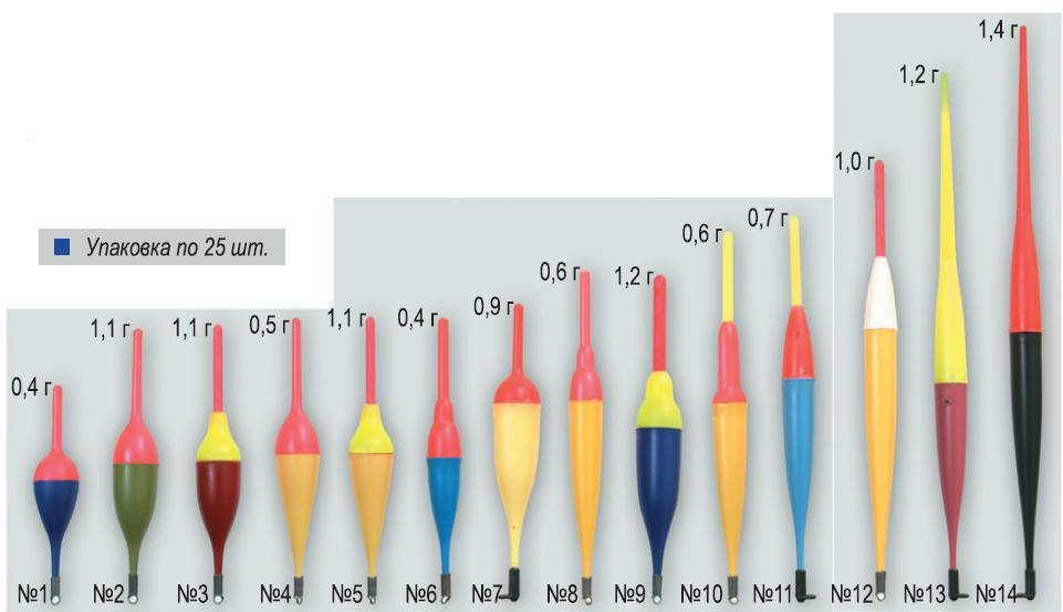 Поплавок полистирол №5 (1,1гр.) (25 шт.) (Пирс)Поплавки<br>Поплавки изготовлены из ударопрочного <br>пластика широкой цветовой гаммы, имеется <br>большой модельный ряд. Для многих рыболовов <br>увлечение рыбной ловлей началось именно <br>с таких поплавков. Они и сейчас не потеряли <br>своей популярности у начинающих рыболовов <br>и у детей. Поплавки изготавливаются из полистирола <br>и имеют широкую цветовую гамму и большой <br>модельный ряд грузоподъемность: 1,1г<br>