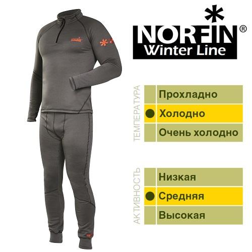 Термобелье Norfin Winter Line GrayКомплекты термобелья<br>Термобелье Norfin WINTER LINE GRAY 01 р.S разм.S/кофта, <br>штаны/мат.полиэст/цв.сер./темп.холодно/акт.средняя <br>«Дышащее» раздельное термобелье. Согласно <br>послойной концепции Norfin является термобельем <br>базового слоя при средней физической активности. <br>Мягкий, очень приятный для тела материал. <br>Белье скроено таким образом, чтобы не стеснять <br>движений тела – оно имеет максимальную <br>эластичность в необходимых зонах. ТЕРМОБЕЛЬЕ <br>• Высокий воротник • Застежка-молния до <br>середины груди • Эластичные манжеты на <br>рукавах и штанах • Эластичный пояс Материал: <br>ПОЛИЭСТЕР<br><br>Пол: мужской<br>Размер: S<br>Сезон: зима<br>Цвет: серый