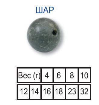 Груз скользящий Шар 18гр. (20шт.) (Пирс)Грузила<br>Грузило – один из элементов оснастки, который <br>используется как в поплавочной, так и в <br>донной снасти. Плоские скользящие грузила <br>чаще всего применяют для ловли карпа в водоемах <br>с твердым дном. Мелкие скользящие грузила <br>в форме оливки и шара можно применять в <br>поплавочной оснастке. Чаще всего их применяют <br>любители ловли на течении. Сигнализатором <br>поклевки рыбы будет служить поплавок. Скользящие <br>грузила большого веса используют в основном <br>для ловли крупной рыбы со дна. Небольшие <br>скользящие грузы шаровидной формы применяют <br>для придания баланса поплавочной оснастки <br>для дальнего заброса. Стопорят скользящий <br>груз обычным стоппером или нитяным узлом <br>на основной леске. Вес: 18гр<br>