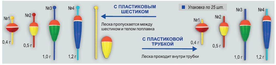 Поплавок Микроша с трубкой №1 (0,4гр.) (25шт.) Поплавки<br>Поплавки ПИРС изготовлены из пенополистирола <br>и бамбука. Многослойное покрытие светоустойчивыми <br>красками. Защитное покрытие корабельным <br>лаком. Тело поплавка из пенополистирола <br>устойчиво к механическим воздействиям, <br>что выгодно отличает его от поплавков из <br>нежной бальсы.<br>