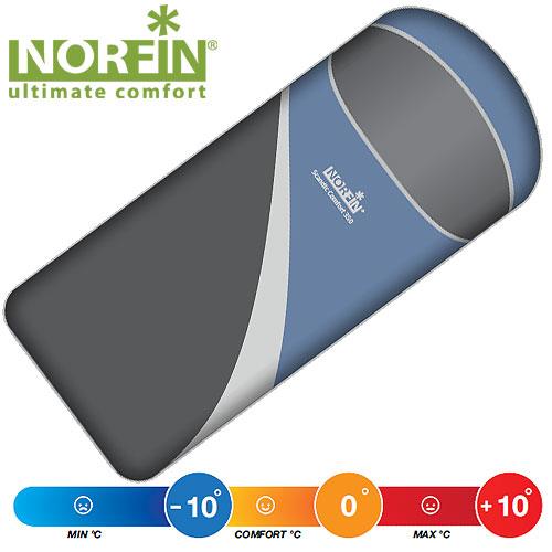 Мешок-Одеяло Спальный Norfin Scandic Comfort 350 Nfl Спальники<br>Рассчитан на три сезона использования. <br>Изготовлен из прочного износоустойчивого <br>материала. Есть петли для просушки, внутренний <br>карман, теплый воротник. Наиболее подходящая <br>модель как для кемпинга, так и для треккинга. <br>Особенности: - форма: одеяло; - молния слева; <br>- температура максимальная +10°C; - температура <br>комфортная 0°C; - температура экстремальная <br>-10°C; - длина 220 см; - ширина 80 см; - размер в <br>сложенном виде 26x39 см; - материал внутренний <br>Cotton.<br><br>Сезон: лето<br>Цвет: синий