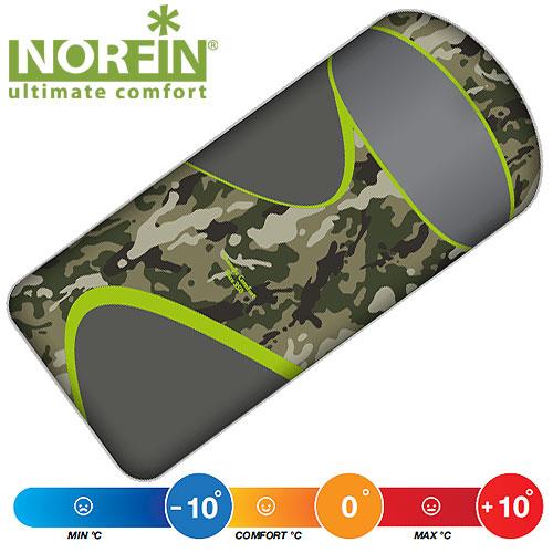 NORFIN Мешок Спальный Scandic Comfort Plus 350 Nc R NC-30216