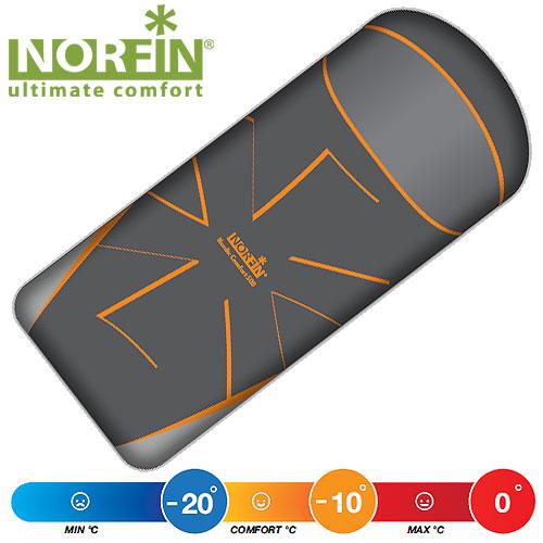 Мешок-Одеяло Спальный Norfin Nordic Comfort 500 Ns LСпальники<br>Спальный мешок-одеяло предназначен для <br>использования в условиях низких температур. <br>Качественный утеплитель и форма кокон <br>не дадут замерзнуть в холодную погоду. Теплый <br>воротник, внутренний карман, компрессионный <br>мешок в комплекте. Особенности: - форма: <br>одеяло; - молния слева; - температура максимальная <br>0°C; - температура комфортная -10°C; - температура <br>экстремальная -20°C; - длина 220 см; - ширина <br>80 см; - размер в сложенном виде 27x46 см; - материал <br>внутренний Polycotton.<br><br>Сезон: зима<br>Цвет: серый